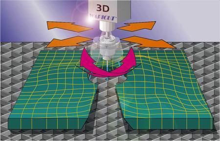 Waricut Verfahren 3D Kontur